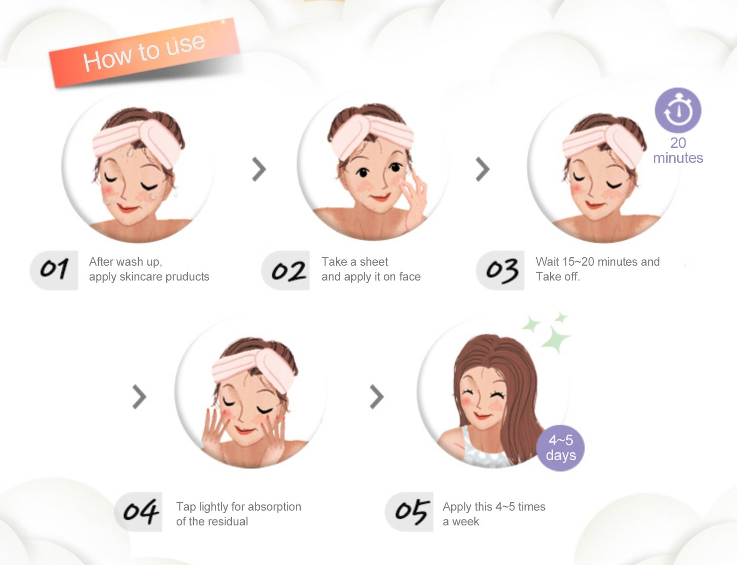 Shopandshop Face Mask Sheet How To Use